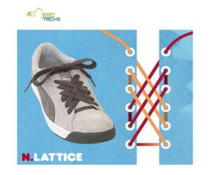 H.Lattice