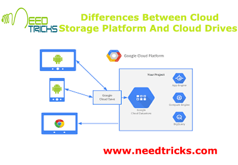Differences Between Cloud Storage Platform And Cloud Drives.